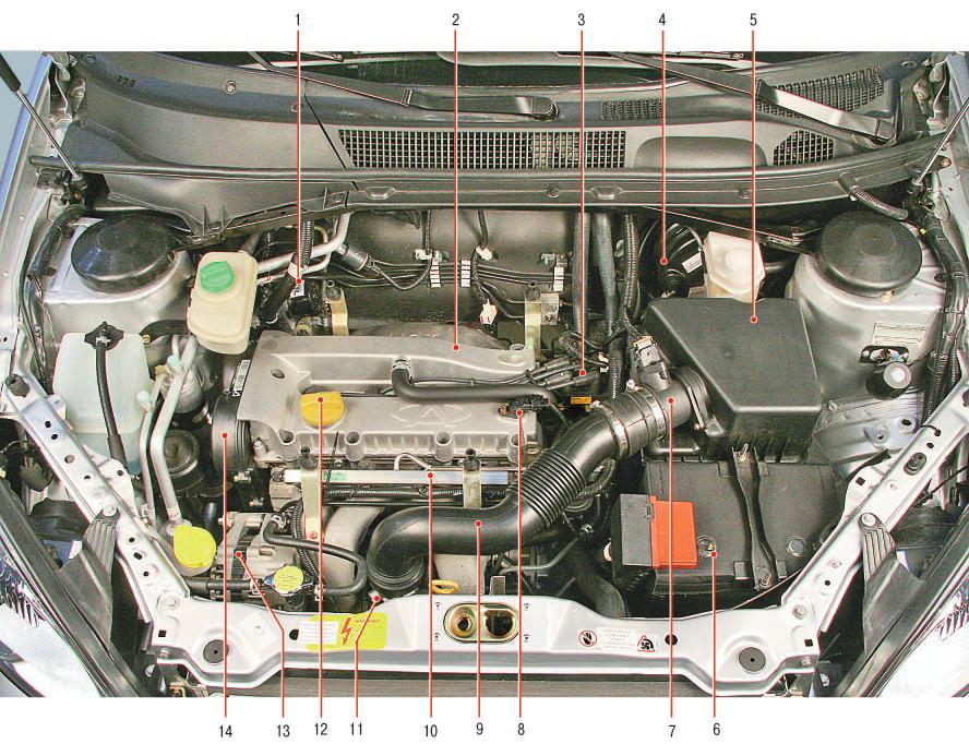 Общие сведения об автомобиле Чери Тигго